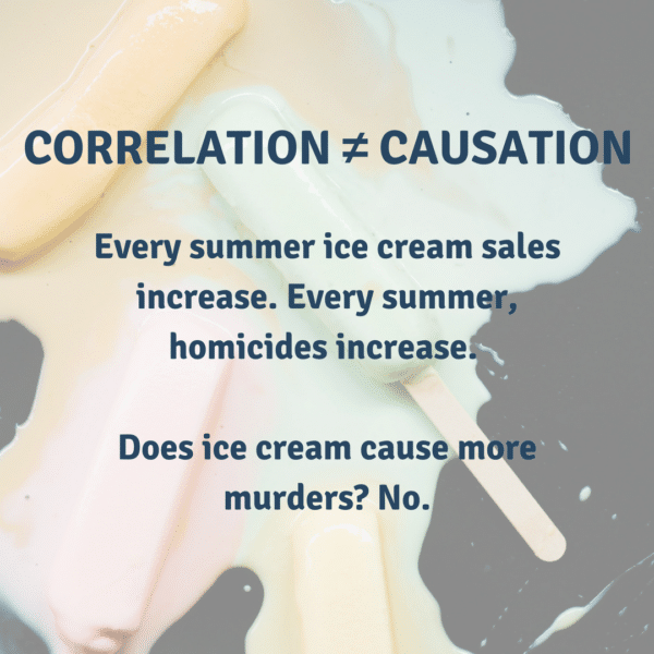 Correlation does not equal causation. | Weight Loss | Obesity | Nutrition to Fit
