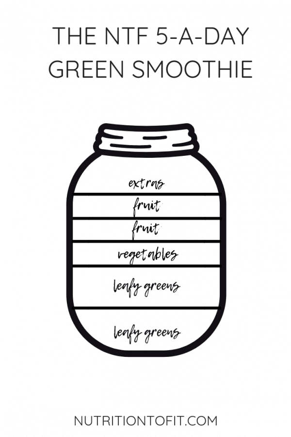 Use this simple smoothie guide to get 5 servings of fruits and vegetables in one smoothie!
