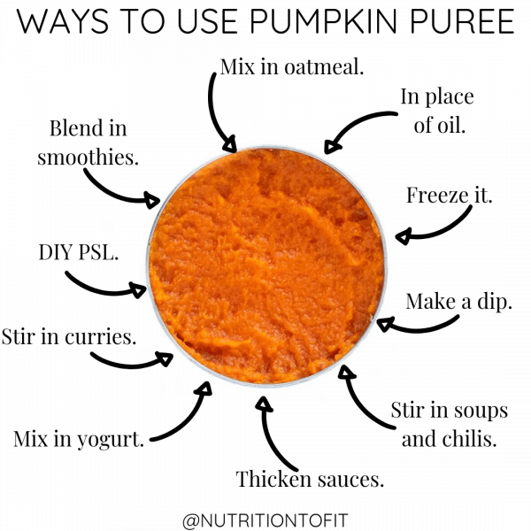 """an open can of pumpkin puree on white background with text saying """"ways to use pumpkin puree: mix in oatmeal, blend in smoothies, DIY PSL, stir in curries, mix in yogurt, thicken sauces, mix in soups and chilis, make a dip, freeze it, in place of oil"""""""